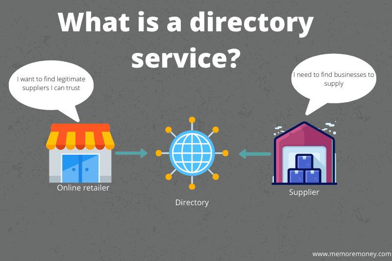 dropship directory service