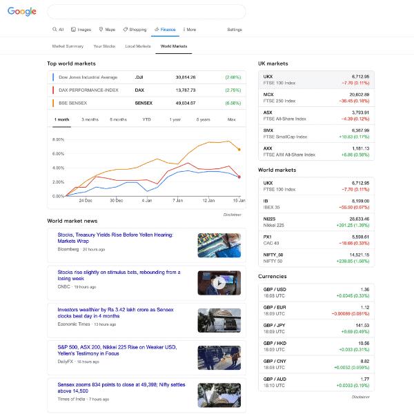google finance investing website