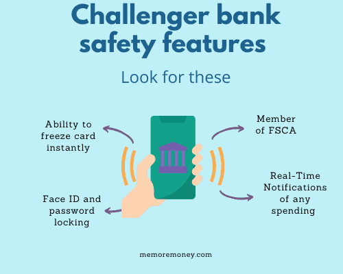 are challenger banks safe