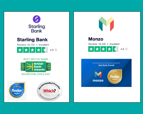 Starling vs Monzo what do customers say image shows how they compare for customer reviews